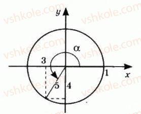 10-matematika-mi-burda-tv-kolesnik-yui-malovanij-na-tarasenkova-2010--chastina-1-algebra-i-pochatki-analizu-12-pobudova-kuta-za-danim-znachennyam-jogo-trigonometrichnoyi-funktsiyi-1-rnd2565.jpg