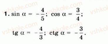 10-matematika-mi-burda-tv-kolesnik-yui-malovanij-na-tarasenkova-2010--chastina-1-algebra-i-pochatki-analizu-12-pobudova-kuta-za-danim-znachennyam-jogo-trigonometrichnoyi-funktsiyi-1.jpg