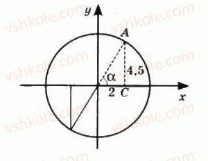 10-matematika-mi-burda-tv-kolesnik-yui-malovanij-na-tarasenkova-2010--chastina-1-algebra-i-pochatki-analizu-12-pobudova-kuta-za-danim-znachennyam-jogo-trigonometrichnoyi-funktsiyi-2-rnd7143.jpg