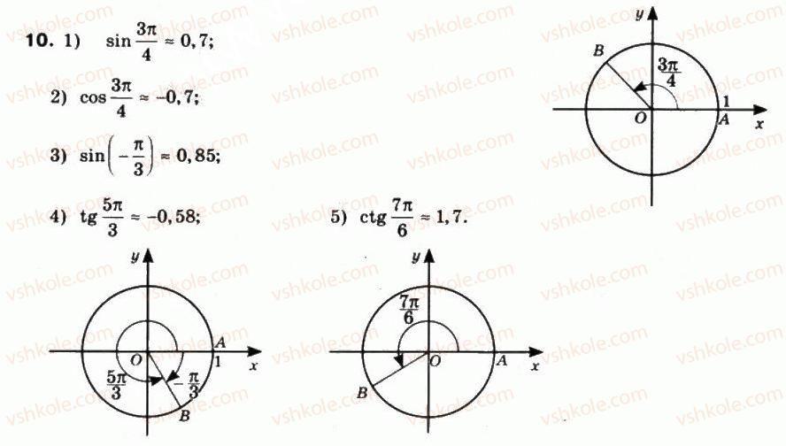 10-matematika-mi-burda-tv-kolesnik-yui-malovanij-na-tarasenkova-2010--chastina-1-algebra-i-pochatki-analizu-14-trigonometrichni-funktsiyi-chislovogo-argumentu-10.jpg