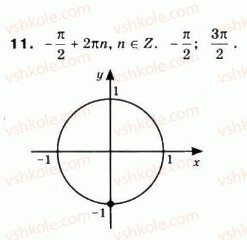 10-matematika-mi-burda-tv-kolesnik-yui-malovanij-na-tarasenkova-2010--chastina-1-algebra-i-pochatki-analizu-14-trigonometrichni-funktsiyi-chislovogo-argumentu-11-rnd2751.jpg