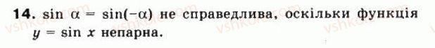 10-matematika-mi-burda-tv-kolesnik-yui-malovanij-na-tarasenkova-2010--chastina-1-algebra-i-pochatki-analizu-14-trigonometrichni-funktsiyi-chislovogo-argumentu-14.jpg