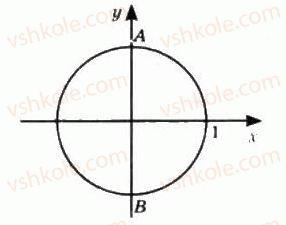 10-matematika-mi-burda-tv-kolesnik-yui-malovanij-na-tarasenkova-2010--chastina-1-algebra-i-pochatki-analizu-14-trigonometrichni-funktsiyi-chislovogo-argumentu-2-rnd6928.jpg