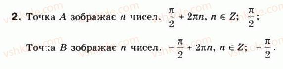 10-matematika-mi-burda-tv-kolesnik-yui-malovanij-na-tarasenkova-2010--chastina-1-algebra-i-pochatki-analizu-14-trigonometrichni-funktsiyi-chislovogo-argumentu-2.jpg