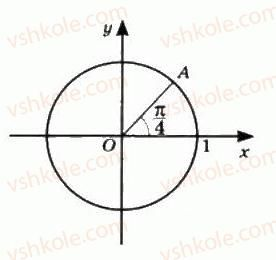 10-matematika-mi-burda-tv-kolesnik-yui-malovanij-na-tarasenkova-2010--chastina-1-algebra-i-pochatki-analizu-14-trigonometrichni-funktsiyi-chislovogo-argumentu-5-rnd7296.jpg