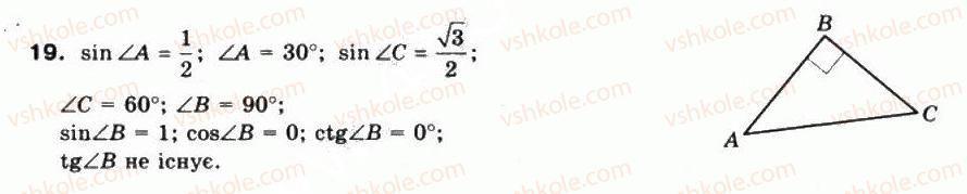 10-matematika-mi-burda-tv-kolesnik-yui-malovanij-na-tarasenkova-2010--chastina-1-algebra-i-pochatki-analizu-15-formuli-zvedennya-19.jpg