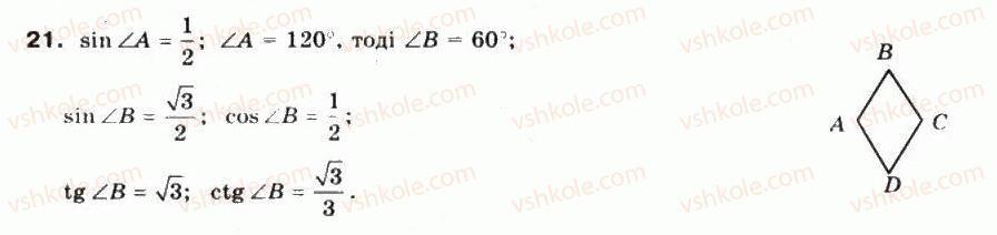 10-matematika-mi-burda-tv-kolesnik-yui-malovanij-na-tarasenkova-2010--chastina-1-algebra-i-pochatki-analizu-15-formuli-zvedennya-21.jpg