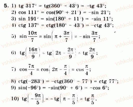 10-matematika-mi-burda-tv-kolesnik-yui-malovanij-na-tarasenkova-2010--chastina-1-algebra-i-pochatki-analizu-15-formuli-zvedennya-5.jpg