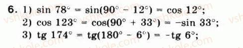 10-matematika-mi-burda-tv-kolesnik-yui-malovanij-na-tarasenkova-2010--chastina-1-algebra-i-pochatki-analizu-15-formuli-zvedennya-6.jpg