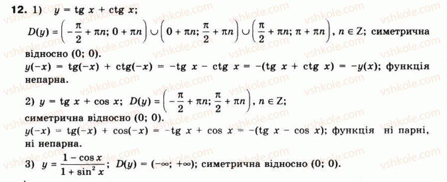10-matematika-mi-burda-tv-kolesnik-yui-malovanij-na-tarasenkova-2010--chastina-1-algebra-i-pochatki-analizu-21-osnovni-vlastivosti-trigonometrichnih-funktsij-12.jpg