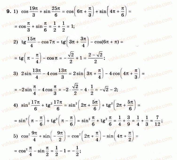 10-matematika-mi-burda-tv-kolesnik-yui-malovanij-na-tarasenkova-2010--chastina-1-algebra-i-pochatki-analizu-21-osnovni-vlastivosti-trigonometrichnih-funktsij-9.jpg