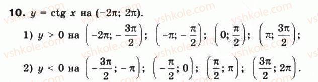 10-matematika-mi-burda-tv-kolesnik-yui-malovanij-na-tarasenkova-2010--chastina-1-algebra-i-pochatki-analizu-23-grafiki-funktsij-y-tgx-ta-y-ctg-h-10.jpg