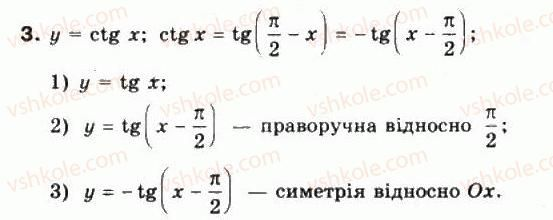 10-matematika-mi-burda-tv-kolesnik-yui-malovanij-na-tarasenkova-2010--chastina-1-algebra-i-pochatki-analizu-23-grafiki-funktsij-y-tgx-ta-y-ctg-h-3.jpg