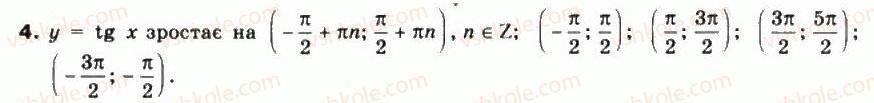 10-matematika-mi-burda-tv-kolesnik-yui-malovanij-na-tarasenkova-2010--chastina-1-algebra-i-pochatki-analizu-23-grafiki-funktsij-y-tgx-ta-y-ctg-h-4.jpg