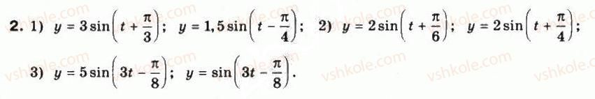 10-matematika-mi-burda-tv-kolesnik-yui-malovanij-na-tarasenkova-2010--chastina-1-algebra-i-pochatki-analizu-24-garmonichni-kolivannya-2.jpg