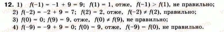 10-matematika-mi-burda-tv-kolesnik-yui-malovanij-na-tarasenkova-2010--chastina-1-algebra-i-pochatki-analizu-3-chislovi-funktsiyi-ta-yih-vlastivosti-12.jpg