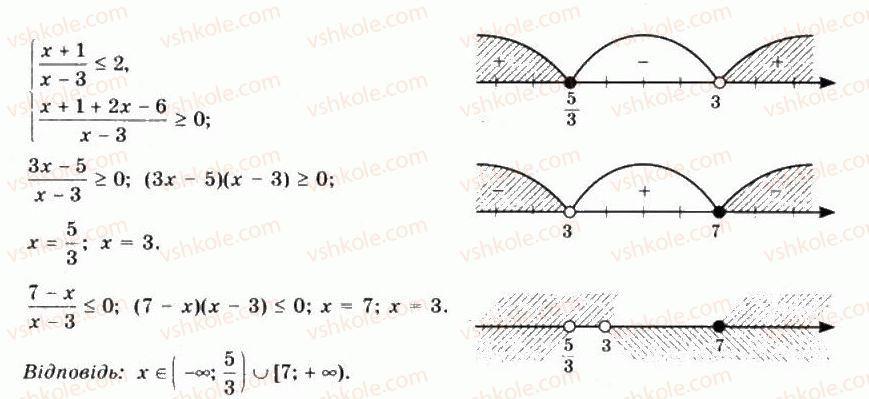 10-matematika-mi-burda-tv-kolesnik-yui-malovanij-na-tarasenkova-2010--chastina-1-algebra-i-pochatki-analizu-3-chislovi-funktsiyi-ta-yih-vlastivosti-14-rnd2823.jpg