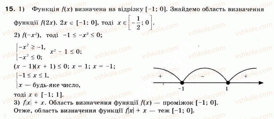 10-matematika-mi-burda-tv-kolesnik-yui-malovanij-na-tarasenkova-2010--chastina-1-algebra-i-pochatki-analizu-3-chislovi-funktsiyi-ta-yih-vlastivosti-15.jpg