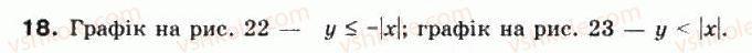 10-matematika-mi-burda-tv-kolesnik-yui-malovanij-na-tarasenkova-2010--chastina-1-algebra-i-pochatki-analizu-3-chislovi-funktsiyi-ta-yih-vlastivosti-18.jpg