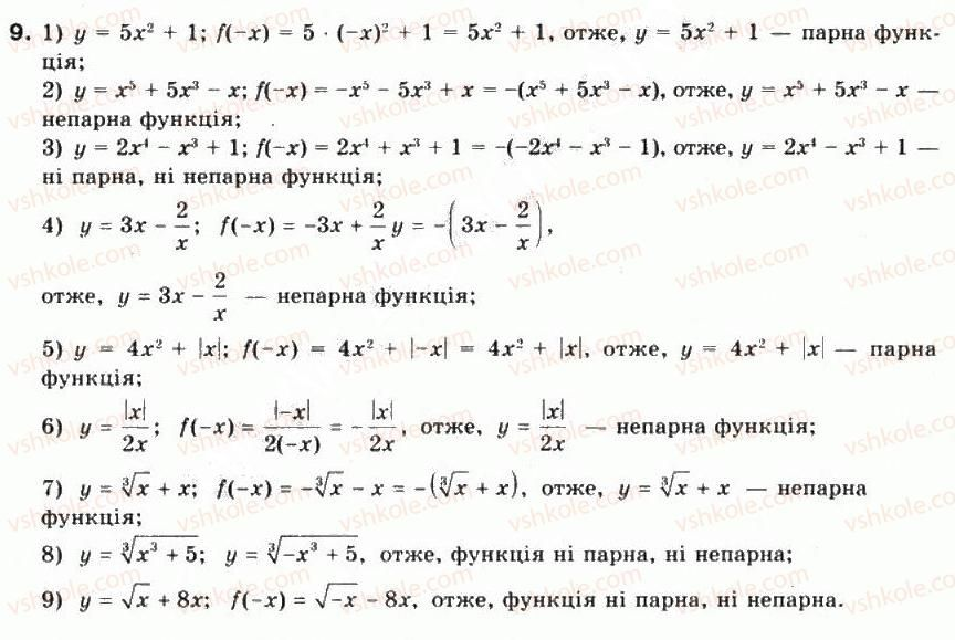 10-matematika-mi-burda-tv-kolesnik-yui-malovanij-na-tarasenkova-2010--chastina-1-algebra-i-pochatki-analizu-3-chislovi-funktsiyi-ta-yih-vlastivosti-9.jpg