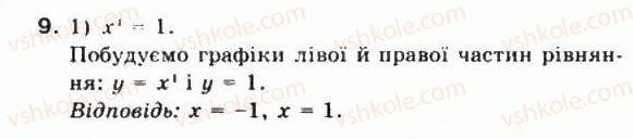 10-matematika-mi-burda-tv-kolesnik-yui-malovanij-na-tarasenkova-2010--chastina-1-algebra-i-pochatki-analizu-8-stepeneva-funktsiya-ta-yiyi-vlastivosti-9.jpg