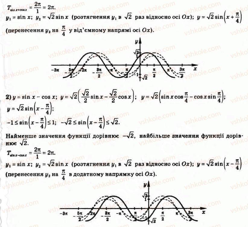 10-matematika-om-afanasyeva-yas-brodskij-ol-pavlov-2010--rozdil-3-trigonometrichni-funktsiyi-16-trigonometrichni-formuli-dodavannya-ta-naslidki-z-nih-348-rnd9375.jpg