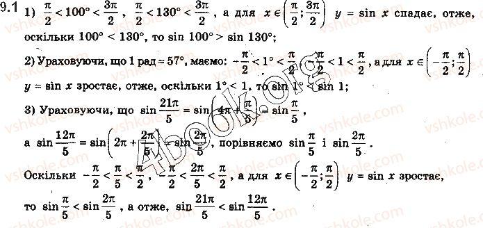 10-matematika-yep-nelin-2018-riven-standartu--algebra-i-pochatki-analizu-9-grafiki-funktsij-sinusa-kosinusa-tangensa-i-kotangensa-ta-yih-vlastivosti-1.jpg