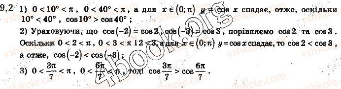 10-matematika-yep-nelin-2018-riven-standartu--algebra-i-pochatki-analizu-9-grafiki-funktsij-sinusa-kosinusa-tangensa-i-kotangensa-ta-yih-vlastivosti-2.jpg