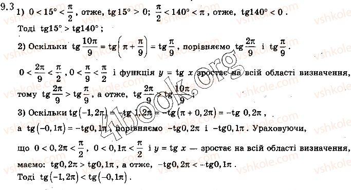 10-matematika-yep-nelin-2018-riven-standartu--algebra-i-pochatki-analizu-9-grafiki-funktsij-sinusa-kosinusa-tangensa-i-kotangensa-ta-yih-vlastivosti-3.jpg