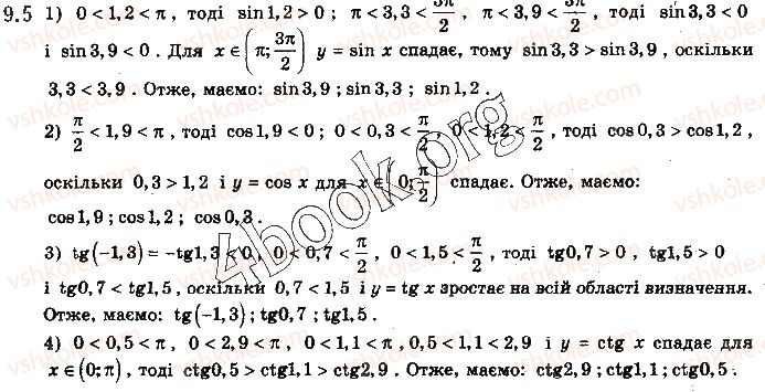 10-matematika-yep-nelin-2018-riven-standartu--algebra-i-pochatki-analizu-9-grafiki-funktsij-sinusa-kosinusa-tangensa-i-kotangensa-ta-yih-vlastivosti-5.jpg