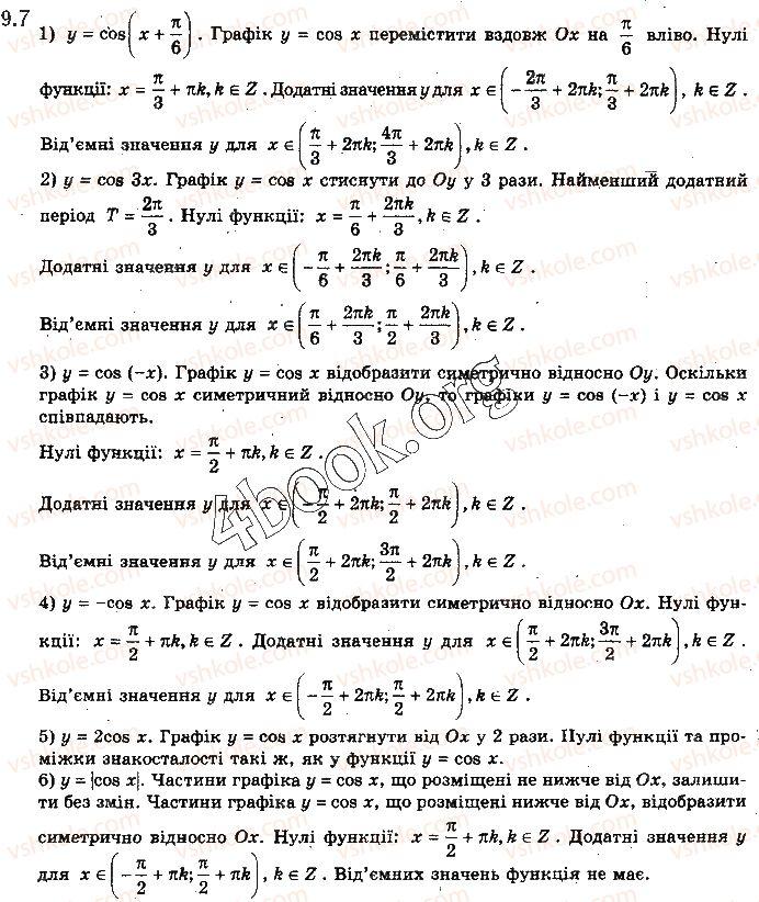 10-matematika-yep-nelin-2018-riven-standartu--algebra-i-pochatki-analizu-9-grafiki-funktsij-sinusa-kosinusa-tangensa-i-kotangensa-ta-yih-vlastivosti-7.jpg