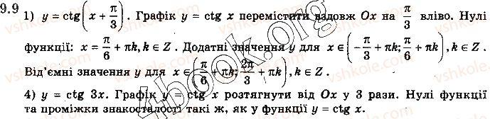 10-matematika-yep-nelin-2018-riven-standartu--algebra-i-pochatki-analizu-9-grafiki-funktsij-sinusa-kosinusa-tangensa-i-kotangensa-ta-yih-vlastivosti-9.jpg