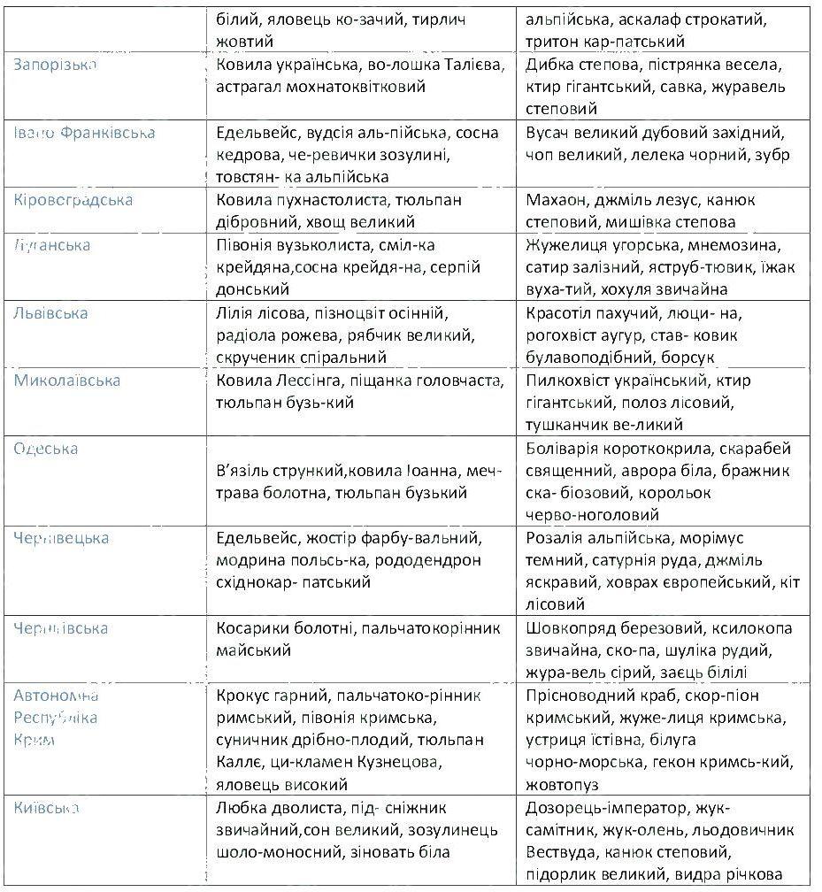 10-pravoznavstvo-sb-gavrish-bl-sutkovij-tm-filipenko-2010--storinka-263-4-rnd301.jpg