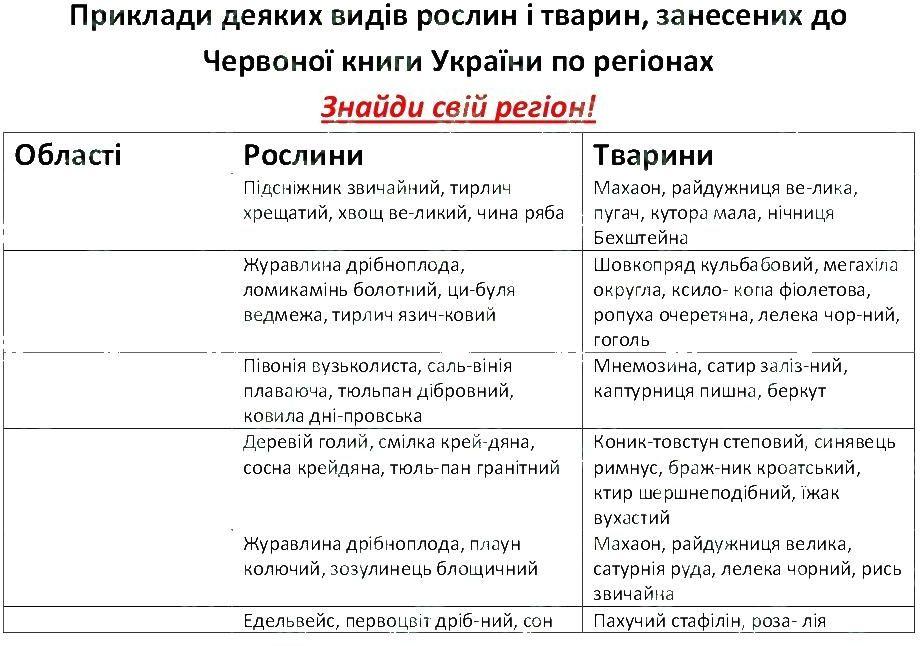 10-pravoznavstvo-sb-gavrish-bl-sutkovij-tm-filipenko-2010--storinka-263-4-rnd7282.jpg