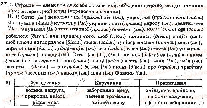 10-ukrayinska-mova-mya-plyusch-2010--mova-yak-suspilne-yavische-ukrayinska-mova-v-ukrayini-4-movnij-surzhik-jogo-prichini-problemi-ekologiyi-ukrayinskoyi-movi-27.jpg