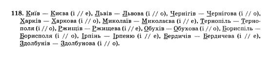 10-ukrayinska-mova-op-glazova-yub-kuznyetsov-akademichnij-riven-118