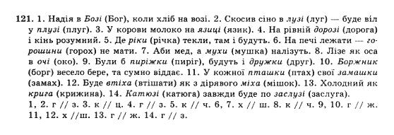 10-ukrayinska-mova-op-glazova-yub-kuznyetsov-akademichnij-riven-121
