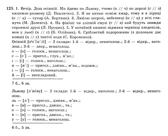10-ukrayinska-mova-op-glazova-yub-kuznyetsov-akademichnij-riven-123