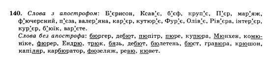 10-ukrayinska-mova-op-glazova-yub-kuznyetsov-akademichnij-riven-140
