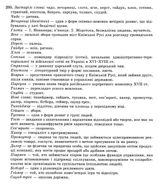 10-ukrayinska-mova-op-glazova-yub-kuznyetsov-akademichnij-riven-205
