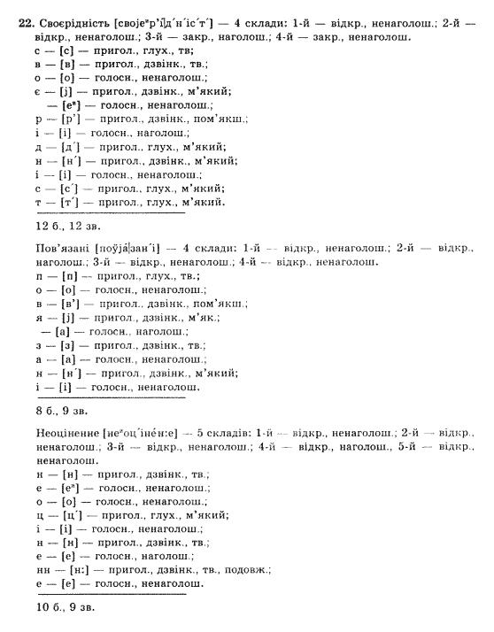 10-ukrayinska-mova-op-glazova-yub-kuznyetsov-akademichnij-riven-22