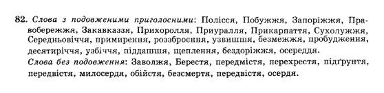 10-ukrayinska-mova-op-glazova-yub-kuznyetsov-akademichnij-riven-82