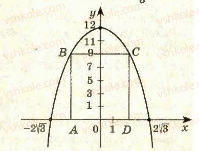 11-algebra-ag-merzlyak-da-nomirovskij-vb-polonskij-ms-yakir-2011-akademichnij-profilnij-rivni--1-pohidna-ta-yiyi-zastosuvannya-13-najbilshe-i-najmenshe-znachennya-funktsiyi-na-vidrizku-17-rnd2718.jpg