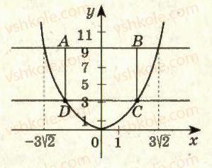 11-algebra-ag-merzlyak-da-nomirovskij-vb-polonskij-ms-yakir-2011-akademichnij-profilnij-rivni--1-pohidna-ta-yiyi-zastosuvannya-13-najbilshe-i-najmenshe-znachennya-funktsiyi-na-vidrizku-18-rnd681.jpg