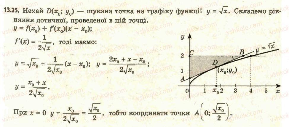 11-algebra-ag-merzlyak-da-nomirovskij-vb-polonskij-ms-yakir-2011-akademichnij-profilnij-rivni--1-pohidna-ta-yiyi-zastosuvannya-13-najbilshe-i-najmenshe-znachennya-funktsiyi-na-vidrizku-25.jpg