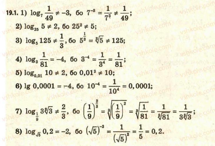 11-algebra-ag-merzlyak-da-nomirovskij-vb-polonskij-ms-yakir-2011-akademichnij-profilnij-rivni--2-pokaznikova-i-logarifmichna-funktsiyi-19-logarifm-i-jogo-vlastivosti-1.jpg