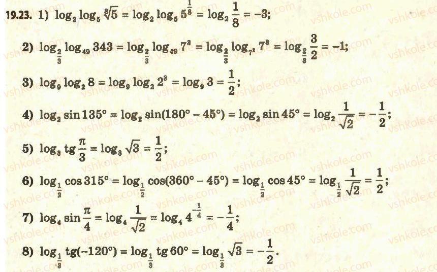 11-algebra-ag-merzlyak-da-nomirovskij-vb-polonskij-ms-yakir-2011-akademichnij-profilnij-rivni--2-pokaznikova-i-logarifmichna-funktsiyi-19-logarifm-i-jogo-vlastivosti-23.jpg