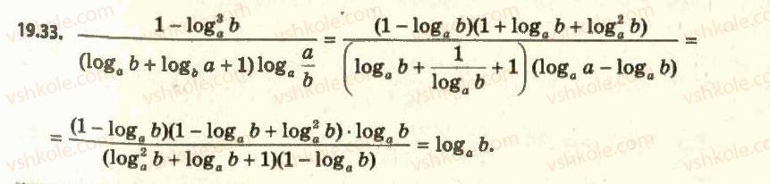 11-algebra-ag-merzlyak-da-nomirovskij-vb-polonskij-ms-yakir-2011-akademichnij-profilnij-rivni--2-pokaznikova-i-logarifmichna-funktsiyi-19-logarifm-i-jogo-vlastivosti-33.jpg