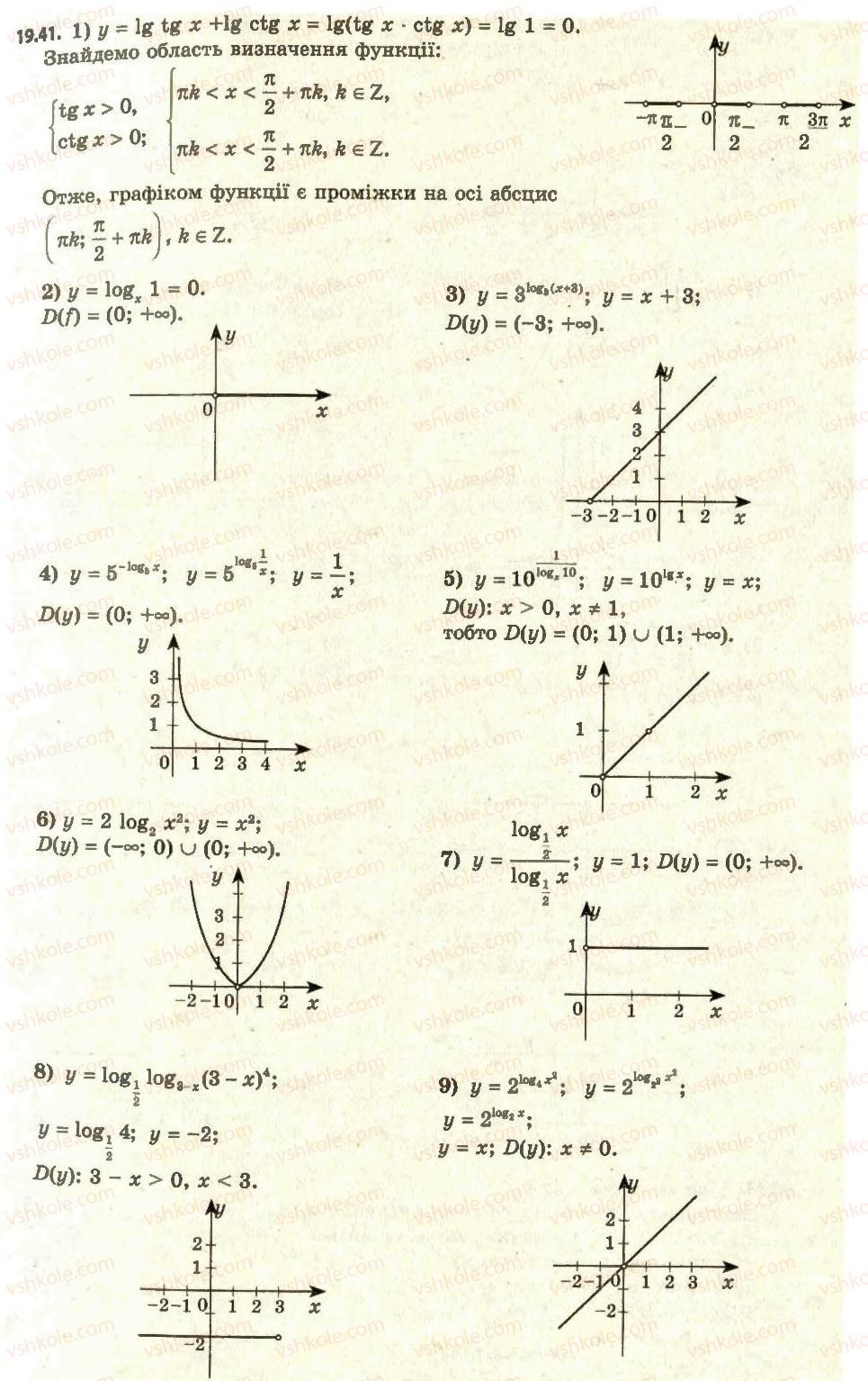 11-algebra-ag-merzlyak-da-nomirovskij-vb-polonskij-ms-yakir-2011-akademichnij-profilnij-rivni--2-pokaznikova-i-logarifmichna-funktsiyi-19-logarifm-i-jogo-vlastivosti-41.jpg