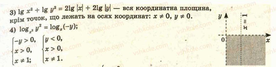 11-algebra-ag-merzlyak-da-nomirovskij-vb-polonskij-ms-yakir-2011-akademichnij-profilnij-rivni--2-pokaznikova-i-logarifmichna-funktsiyi-19-logarifm-i-jogo-vlastivosti-43-rnd8366.jpg
